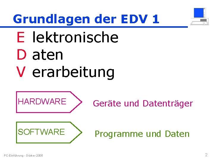 Grundlagen der EDV 1 E lektronische D aten V erarbeitung HARDWARE Geräte und Datenträger