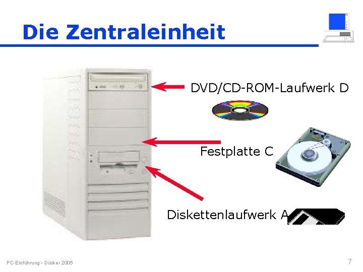 Die Zentraleinheit DVD/CD-ROM-Laufwerk D Festplatte C Diskettenlaufwerk A PC-Einführung - Dücker 2005 7