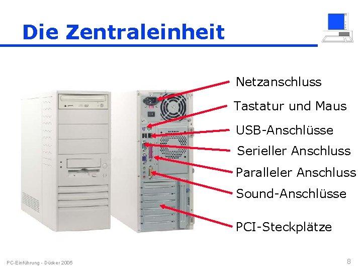 Die Zentraleinheit Netzanschluss Tastatur und Maus USB-Anschlüsse Serieller Anschluss Paralleler Anschluss Sound-Anschlüsse PCI-Steckplätze PC-Einführung