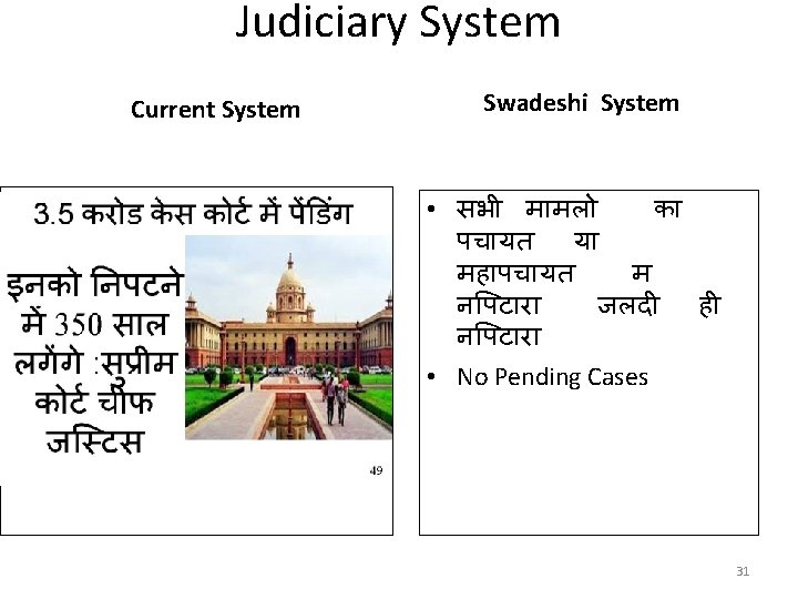 Judiciary System Current System Swadeshi System • सभ म मल क पच यत य