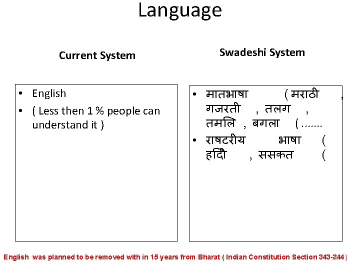 Language Current System • English • ( Less then 1 % people can understand