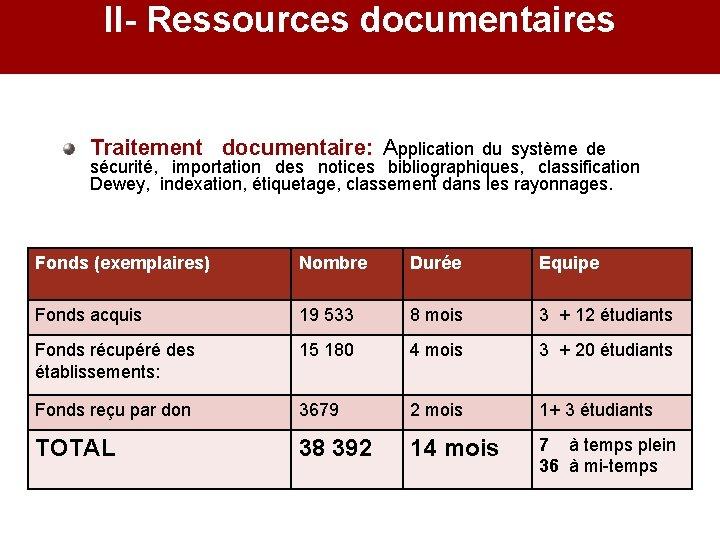 II- Ressources documentaires Traitement documentaire: Application du système de sécurité, importation des notices bibliographiques,