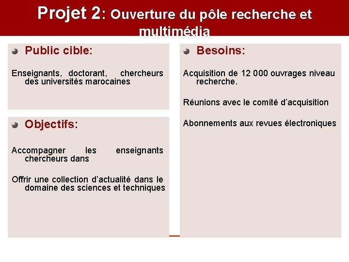 Projet 2: Ouverture du pôle recherche et multimédia Public cible: Besoins: Enseignants, doctorant, chercheurs