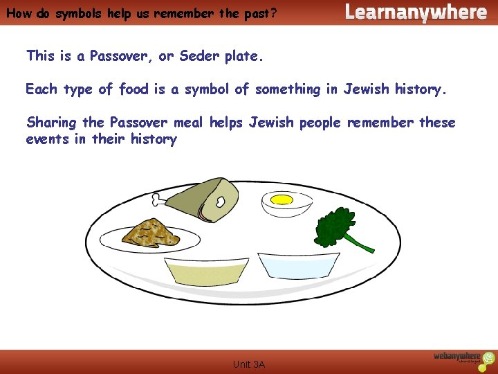 How do symbols help us remember the past? This is a Passover, or Seder