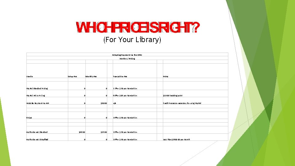 (For Your Library) Accepting Payments via the OPAC Vendors / Pricing Vendor Setup Fee