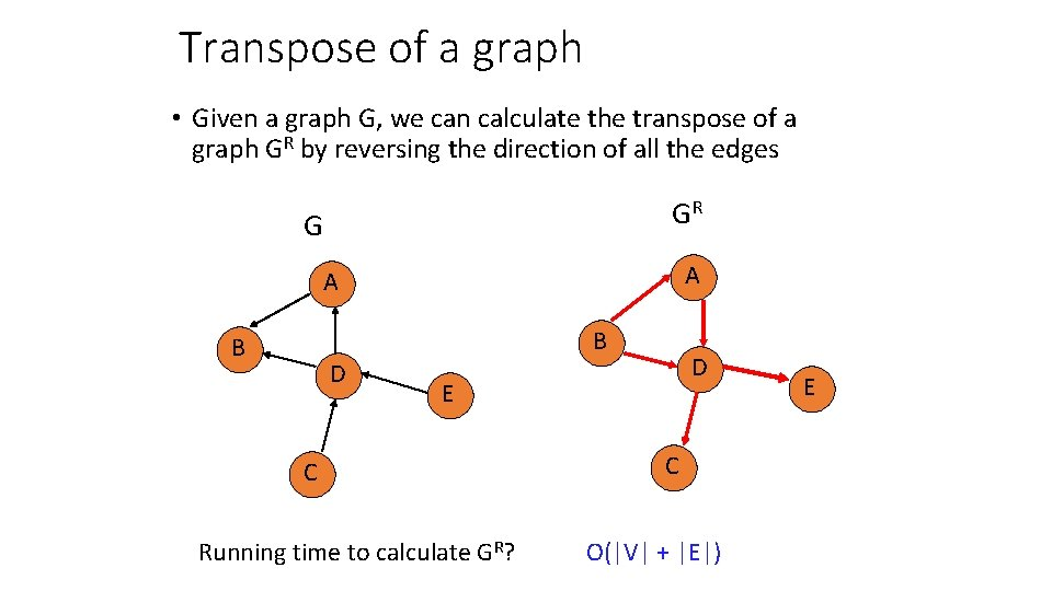 Transpose of a graph • Given a graph G, we can calculate the transpose