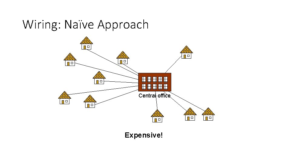 Wiring: Naïve Approach Central office Expensive!