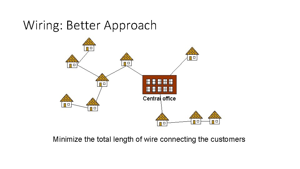 Wiring: Better Approach Central office Minimize the total length of wire connecting the customers