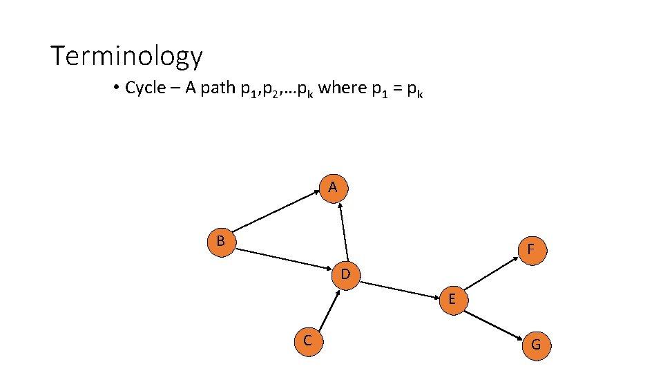 Terminology • Cycle – A path p 1, p 2, …pk where p 1