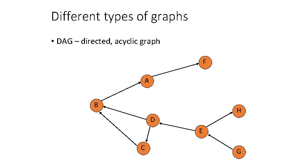 Different types of graphs • DAG – directed, acyclic graph F A B H