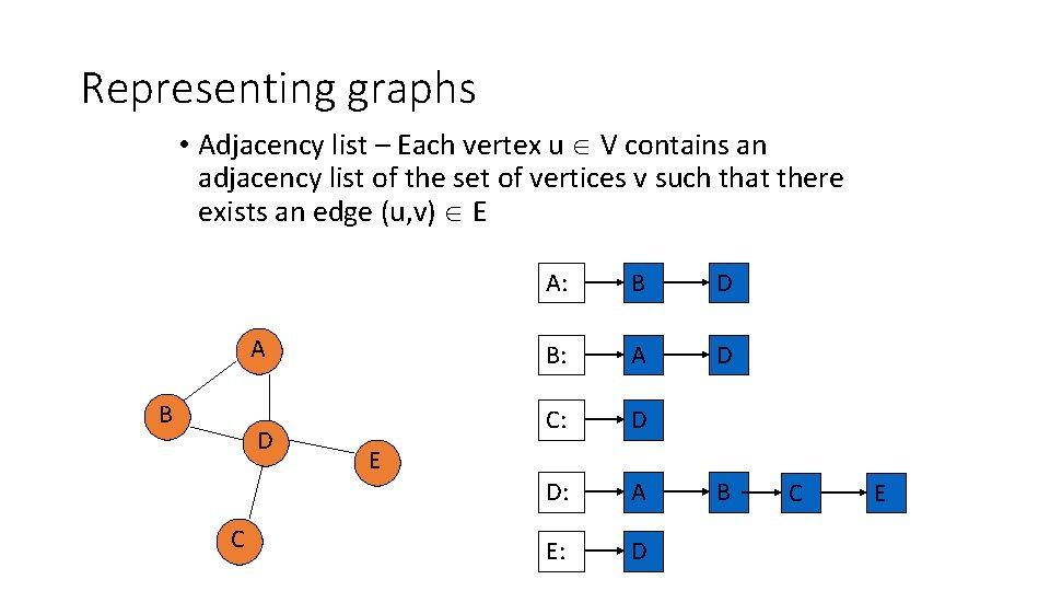 Representing graphs • Adjacency list – Each vertex u V contains an adjacency list