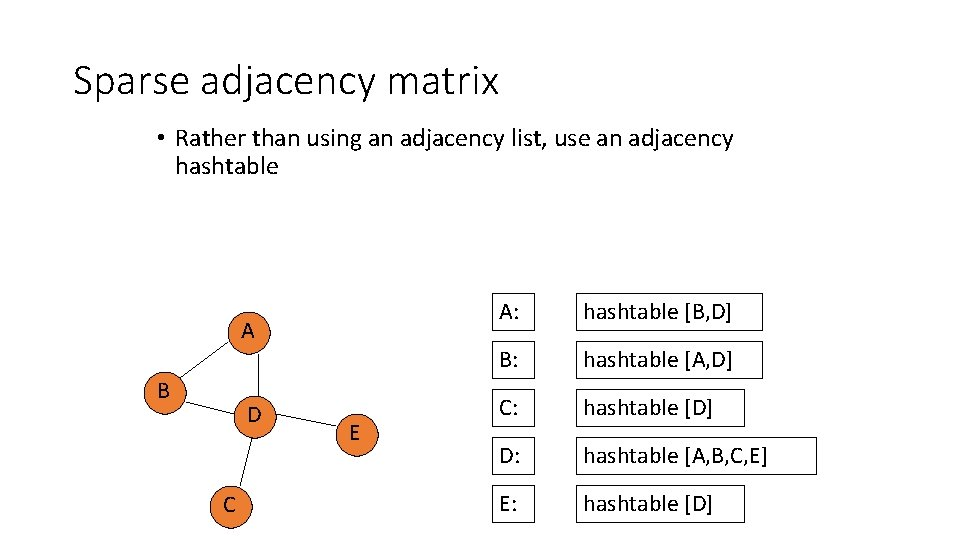 Sparse adjacency matrix • Rather than using an adjacency list, use an adjacency hashtable