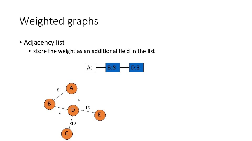 Weighted graphs • Adjacency list • store the weight as an additional field in