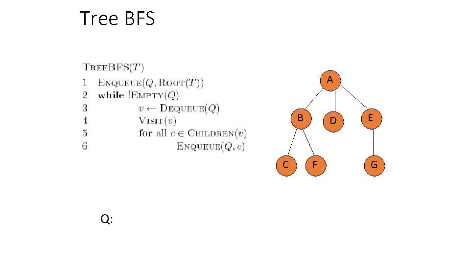 Tree BFS A B C Q: D F E G