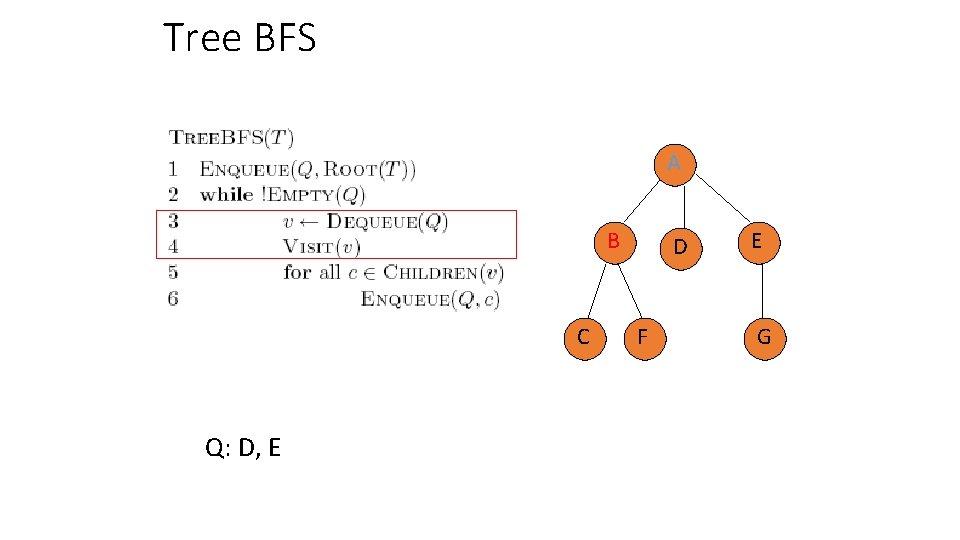 Tree BFS A B C Q: D, E D F E G