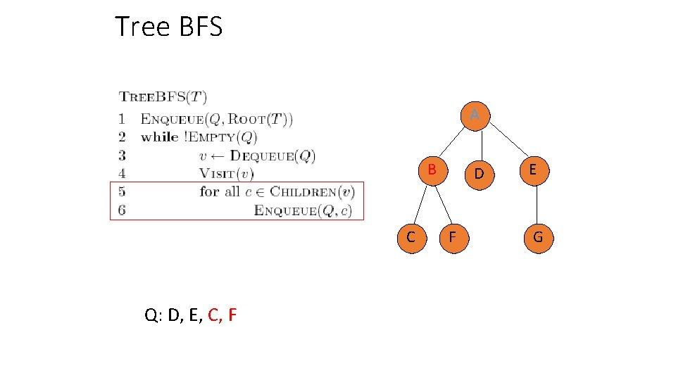 Tree BFS A B C Q: D, E, C, F D F E G