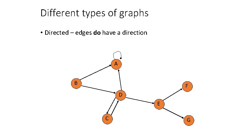 Different types of graphs • Directed – edges do have a direction A B