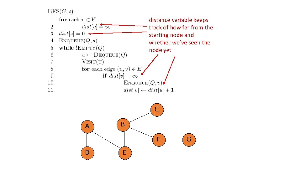 distance variable keeps track of how far from the starting node and whether we've