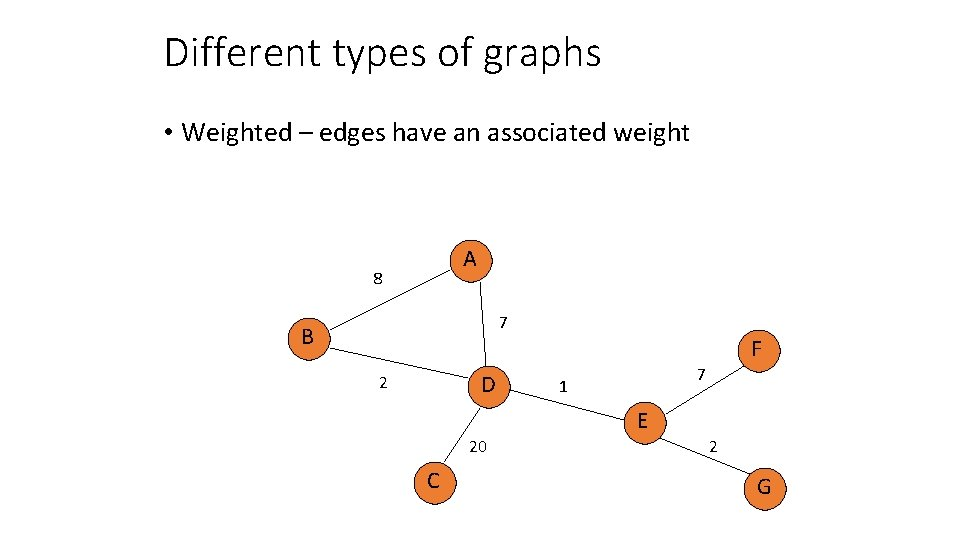 Different types of graphs • Weighted – edges have an associated weight A 8