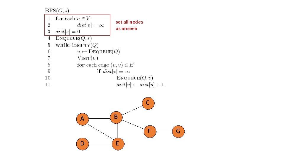 set all nodes as unseen C A B F D E G