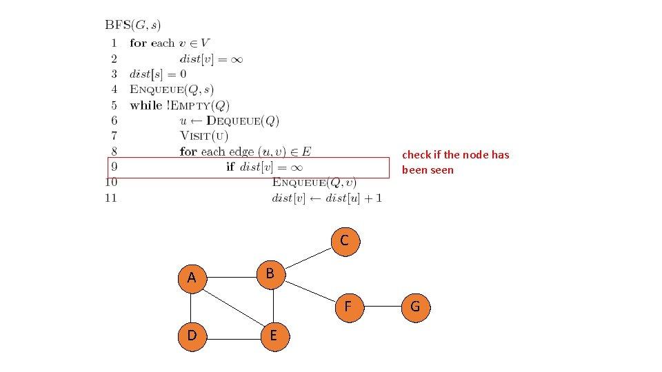 check if the node has been seen C A B F D E G