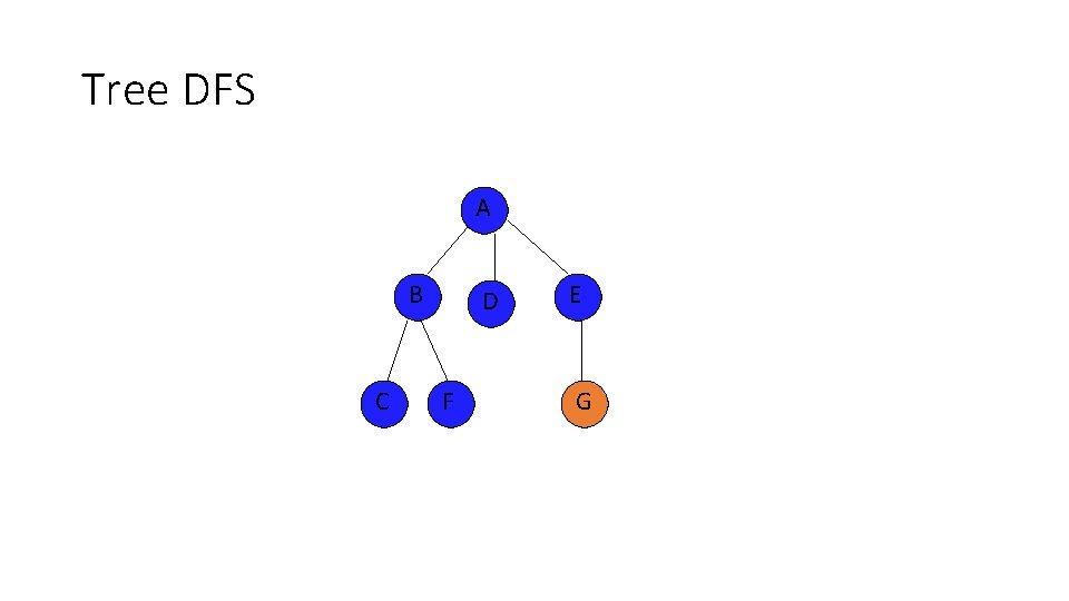 Tree DFS A B C D F E G