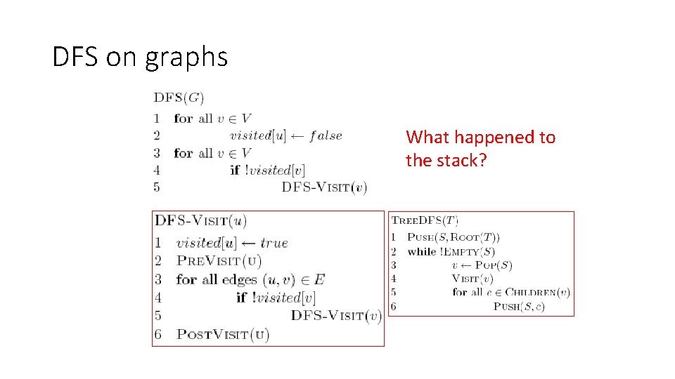 DFS on graphs What happened to the stack?
