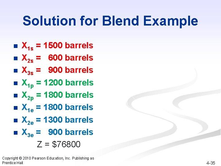 Solution for Blend Example n n n n X 1 s = 1500 barrels