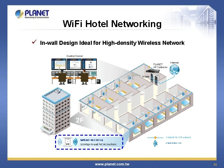 Wi. Fi Hotel Networking ü In-wall Design Ideal for High-density Wireless Network 15