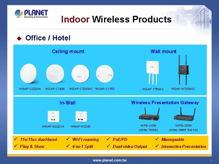 Indoor Wireless Products u Office / Hotel Ceiling mount WNAP-C 3220 A WDAP-C 7400
