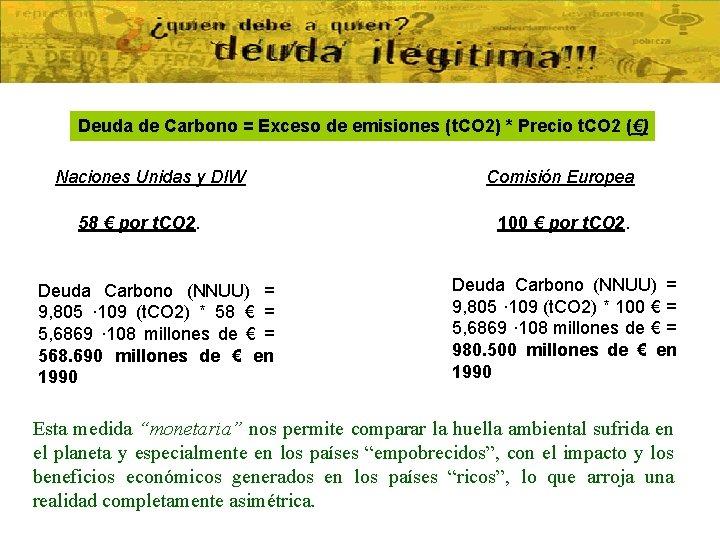Deuda de Carbono = Exceso de emisiones (t. CO 2) * Precio t. CO