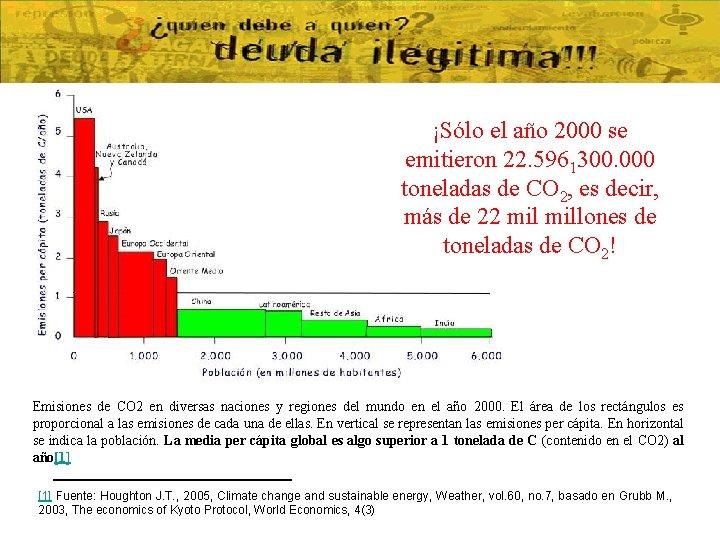 ¡Sólo el año 2000 se emitieron 22. 5961300. 000 toneladas de CO 2, es