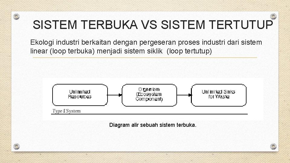 SISTEM TERBUKA VS SISTEM TERTUTUP Ekologi industri berkaitan dengan pergeseran proses industri dari sistem