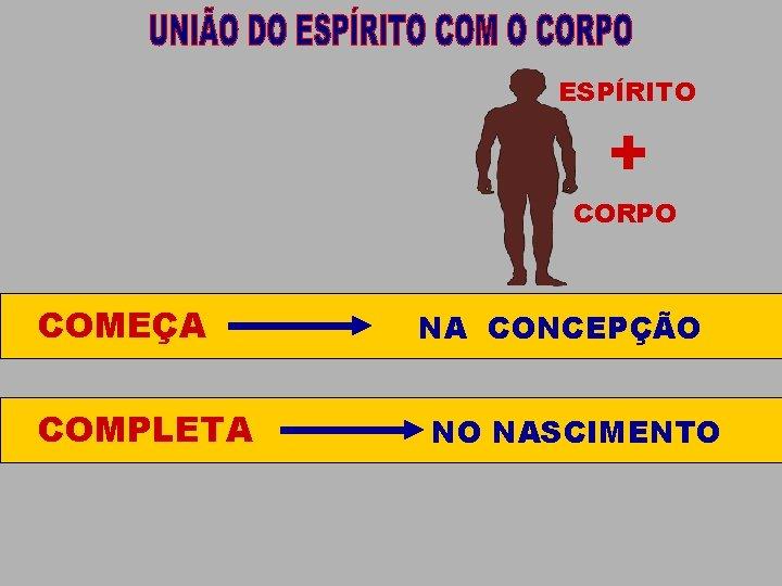 ESPÍRITO + CORPO COMEÇA COMPLETA NA CONCEPÇÃO NO NASCIMENTO