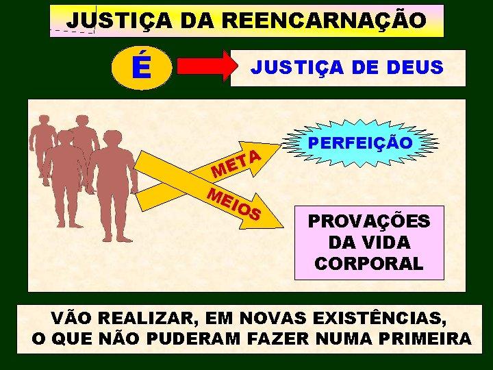 JUSTIÇA DA REENCARNAÇÃO É JUSTIÇA DE DEUS A T E M ME IO S
