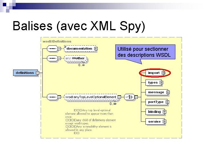 Balises (avec XML Spy) Utilisé pour sectionner descriptions WSDL
