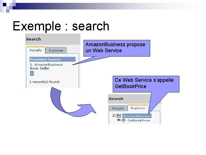 Exemple : search Amazon. Business propose un Web Service Ce Web Service s'appelle Get.