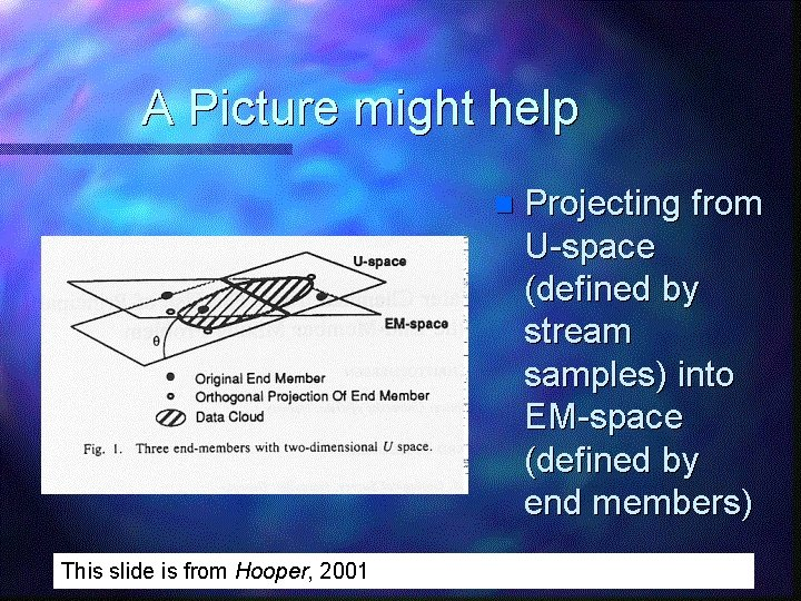 This slide is from Hooper, 2001