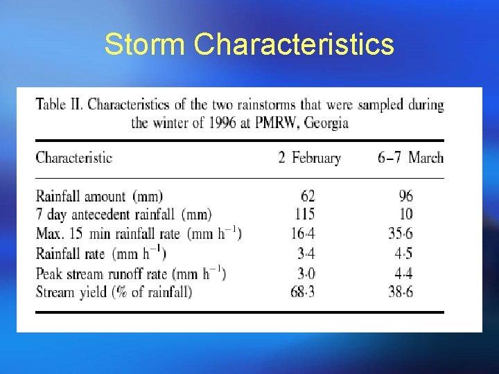 Storm Characteristics