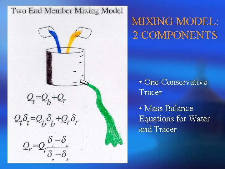 MIXING MODEL: 2 COMPONENTS • One Conservative Tracer • Mass Balance Equations for Water