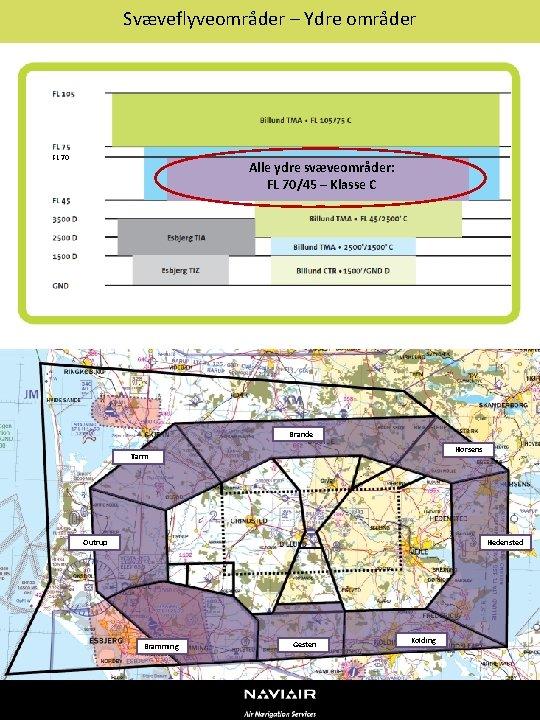 Svæveflyveområder – Ydre områder FL 70 Alle ydre svæveområder: FL 70/45 – Klasse C