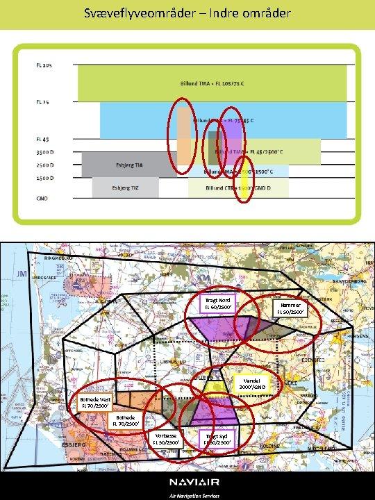 Svæveflyveområder – Indre områder Tragt Nord FL 60/2500' Hammer FL 50/2500' Vandel 3000'/GND Bolhede