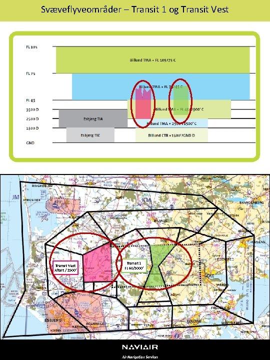 Svæveflyveområder – Transit 1 og Transit Vest Aftalt / 2500' Transit 1 FL 60/3000'