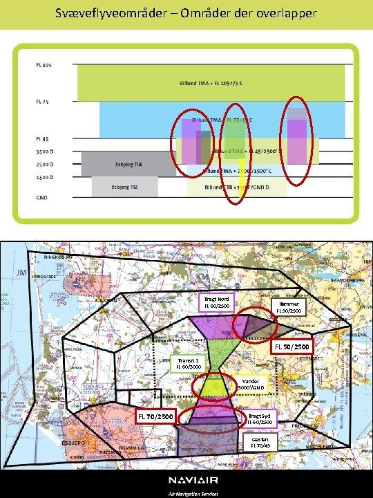Svæveflyveområder – Områder overlapper Tragt Nord FL 60/2500 Hammer FL 50/2500 Transit 1 FL