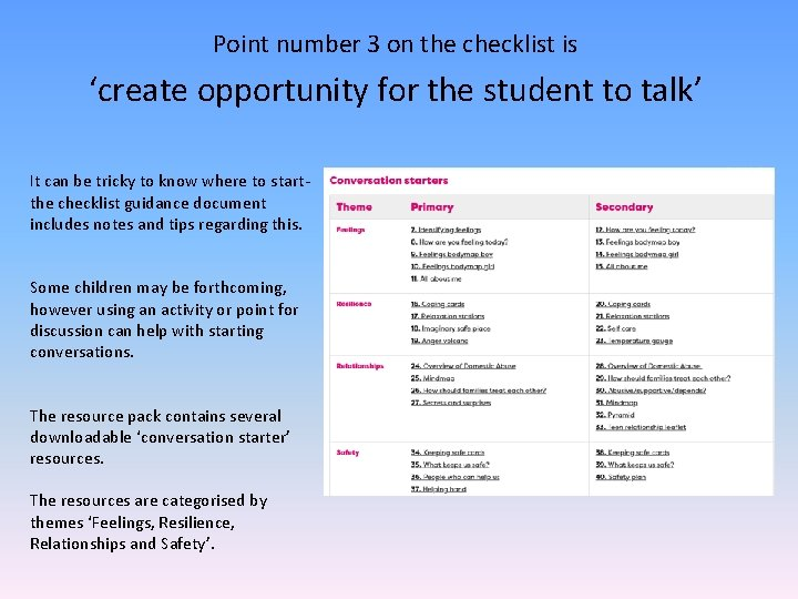 Point number 3 on the checklist is 'create opportunity for the student to talk'