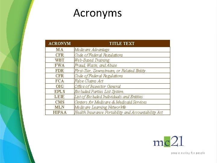 Acronyms ACRONYM MA CFR WBT FWA FDR CFR FCA OIG EPLS LEIE CMS MLN
