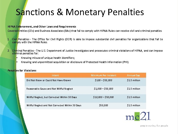 Sanctions & Monetary Penalties HIPAA Enforcement, and Other Laws and Requirements Covered Entities (CEs)