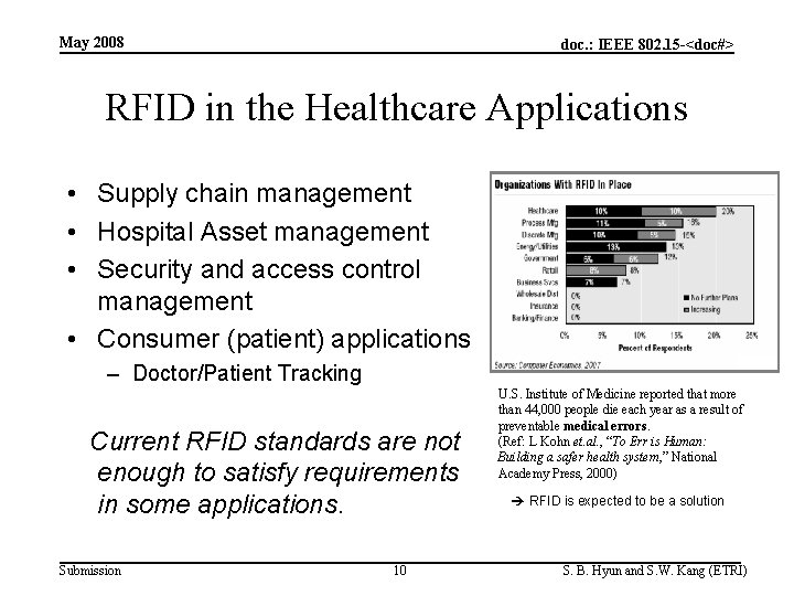 May 2008 doc. : IEEE 802. 15 -<doc#> RFID in the Healthcare Applications •