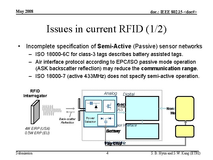 May 2008 doc. : IEEE 802. 15 -<doc#> Issues in current RFID (1/2) •