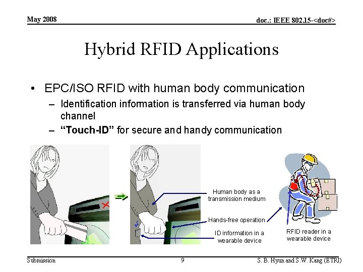 May 2008 doc. : IEEE 802. 15 -<doc#> Hybrid RFID Applications • EPC/ISO RFID